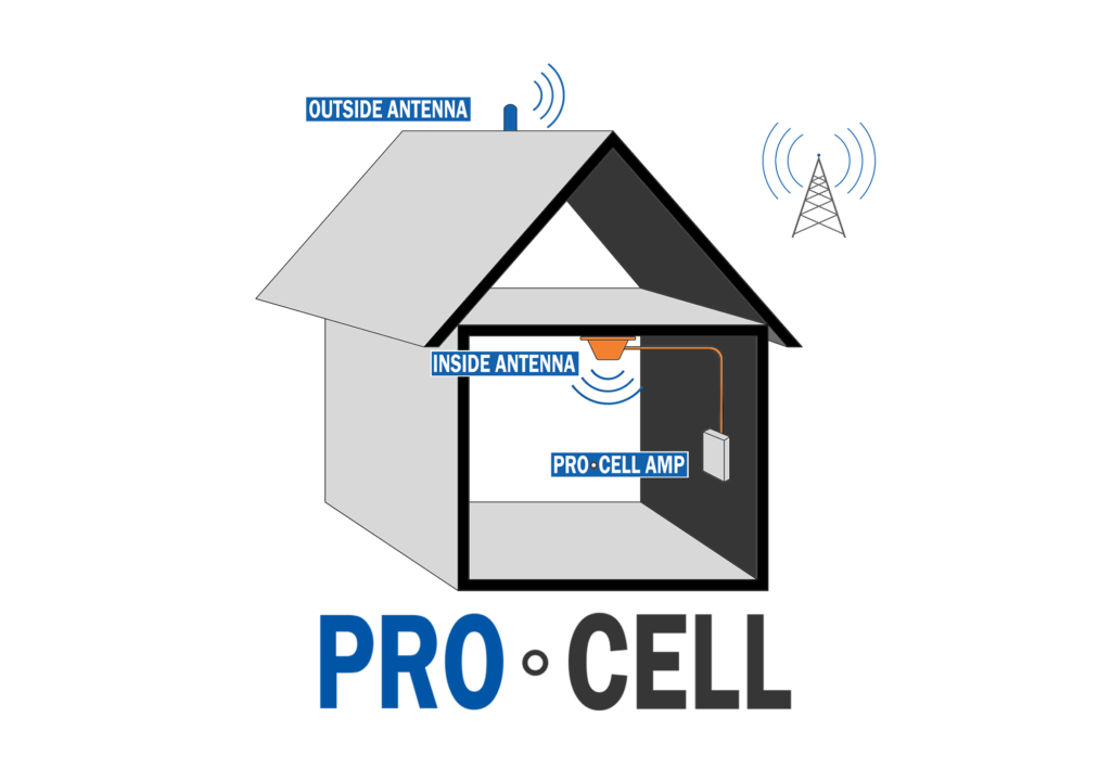 Professional Cell Phone Signal Boosters for Home